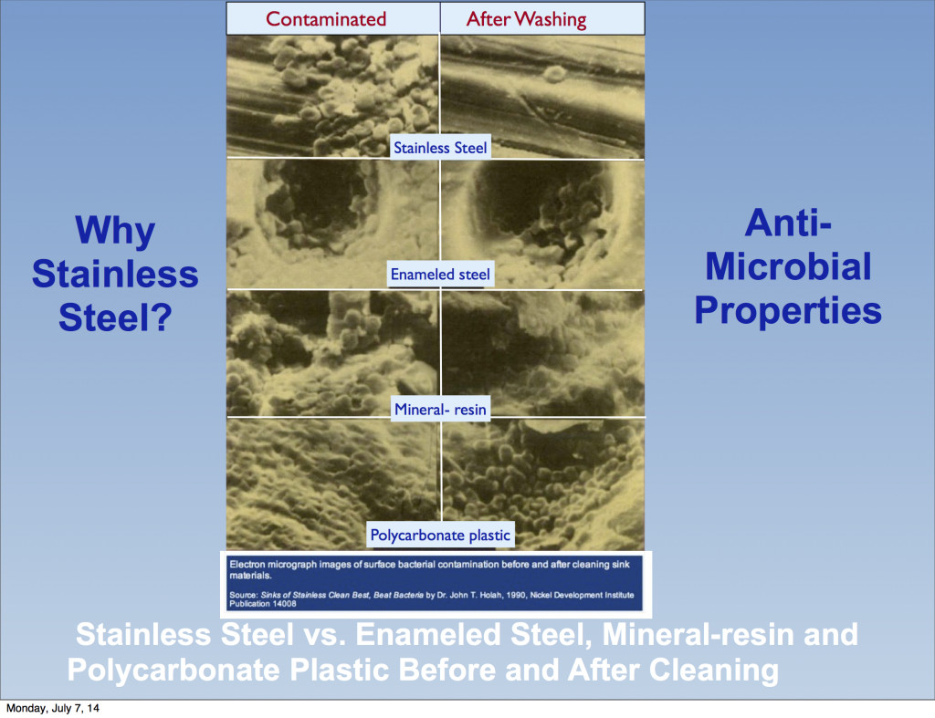electron micrograph photo demonstrates that Stainless Steel is best for healthcare operating room equipment -stainless steel anti-microbial properties compared to other solid surfaces for hospital applications